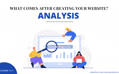 Want To Test Your Website's Performance? Here's How.